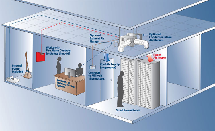 Diagram Movincool Cm Air Conditioner With Air Conditioner Ceiling Vent  Covers Part 63